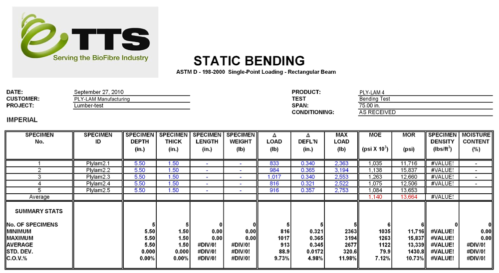 Static Bending - Single Point Loading - 4-Ply Ply-Lam (Imperial)
