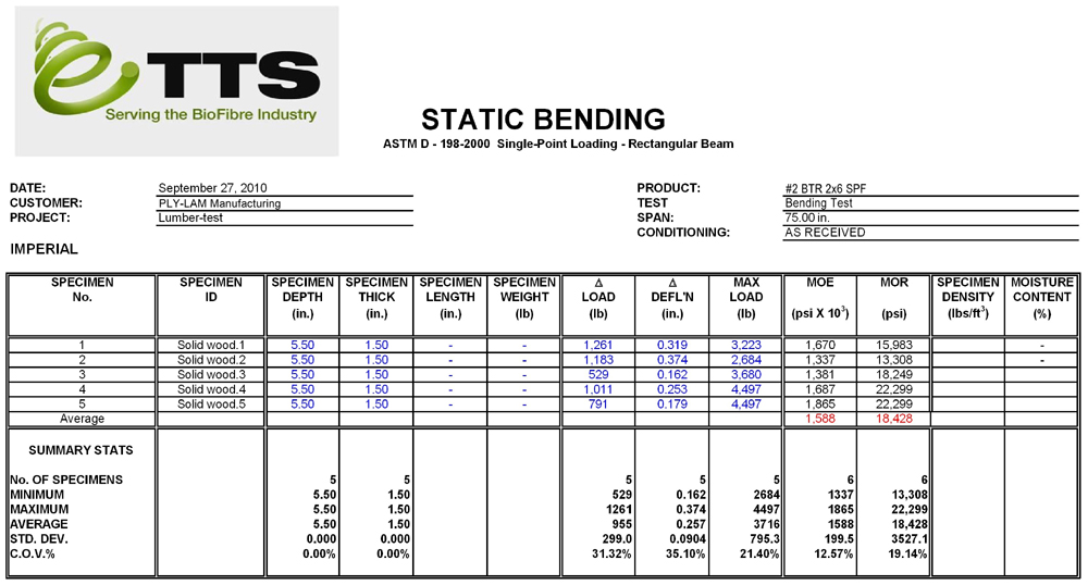 Static Bending - Single Point Loading, Rectangular Beam - SPF